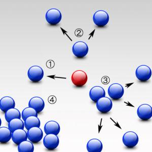 がん細胞のイメージ